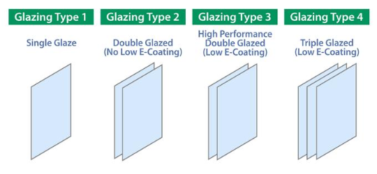 Black Knight secondary glazing thermal insulation for windows